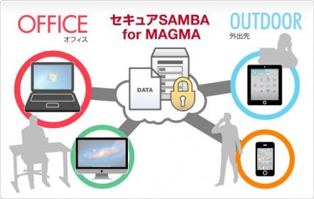 secure_main